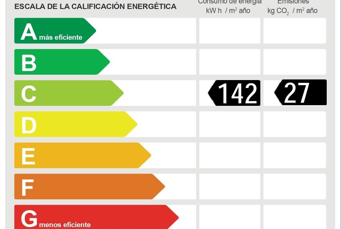 escala energètica
