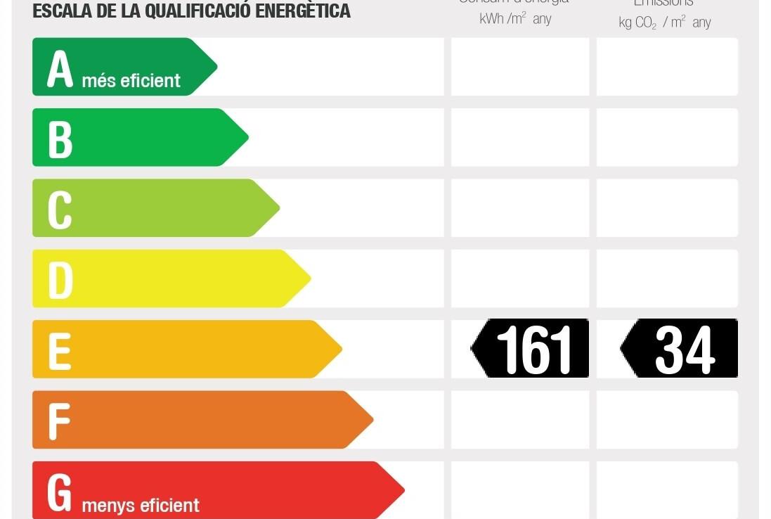 escala valors energètics