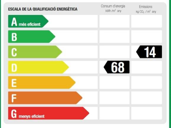 escala qualificació energia