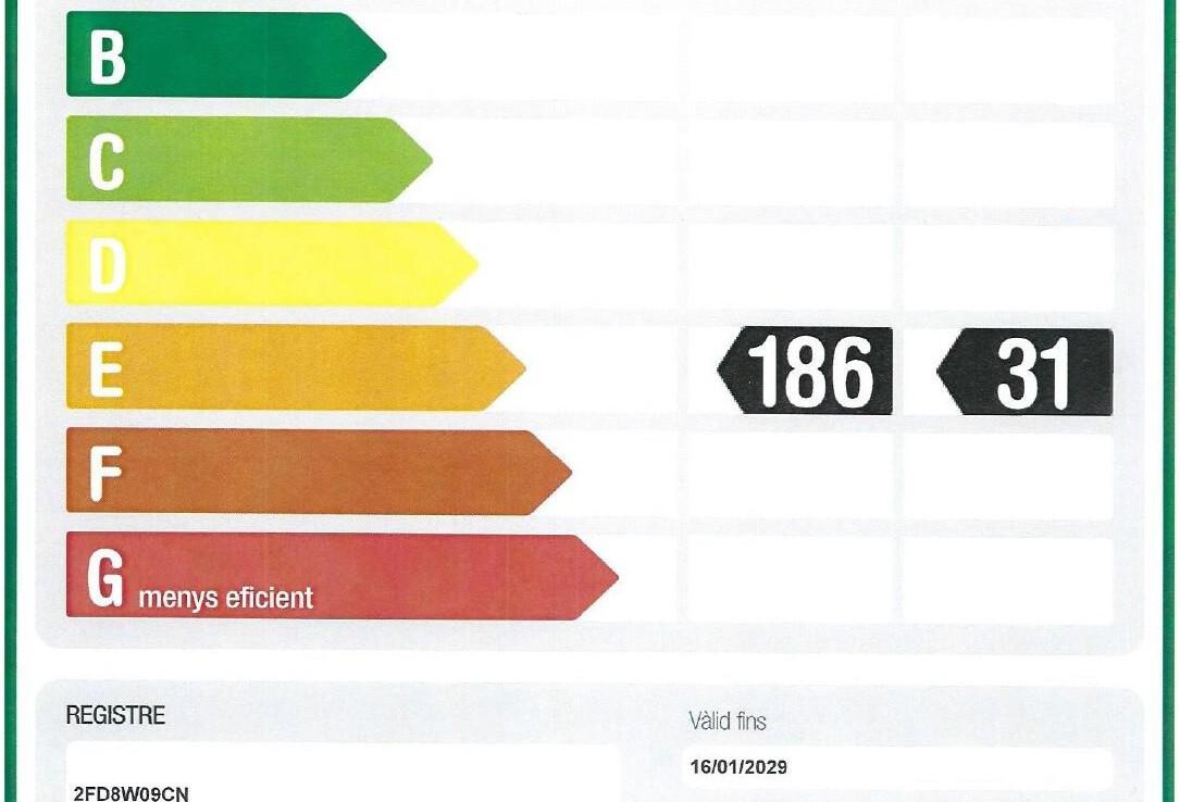 escala qualificació energètica