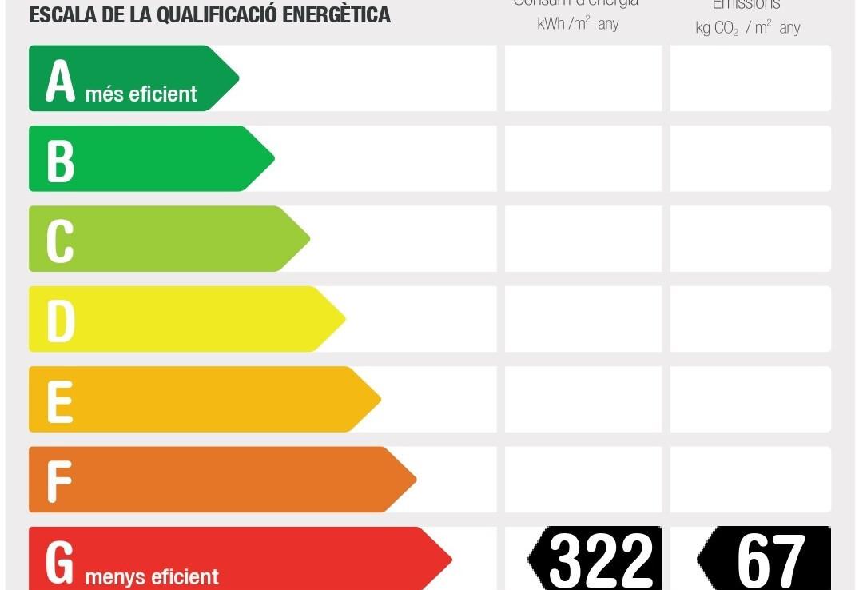 emissions escala energètica