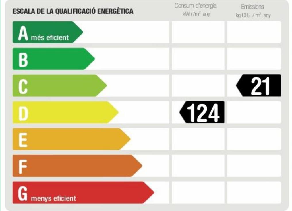 escala emissions energètiques