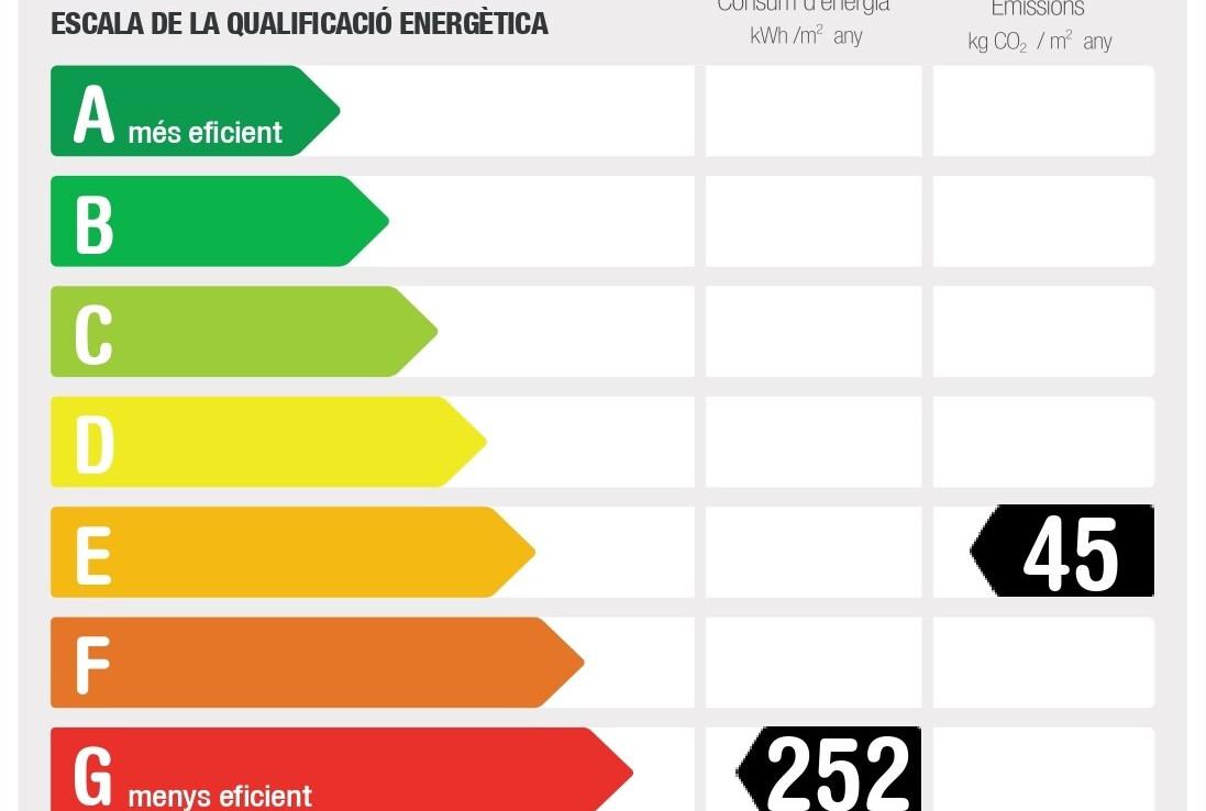escala consum energia